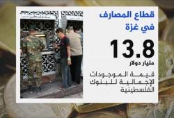 غزة.. تنامي الضغوط على المصارف مع تعثر المصالحة